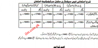 Sargodha board 9th class admission form 2020