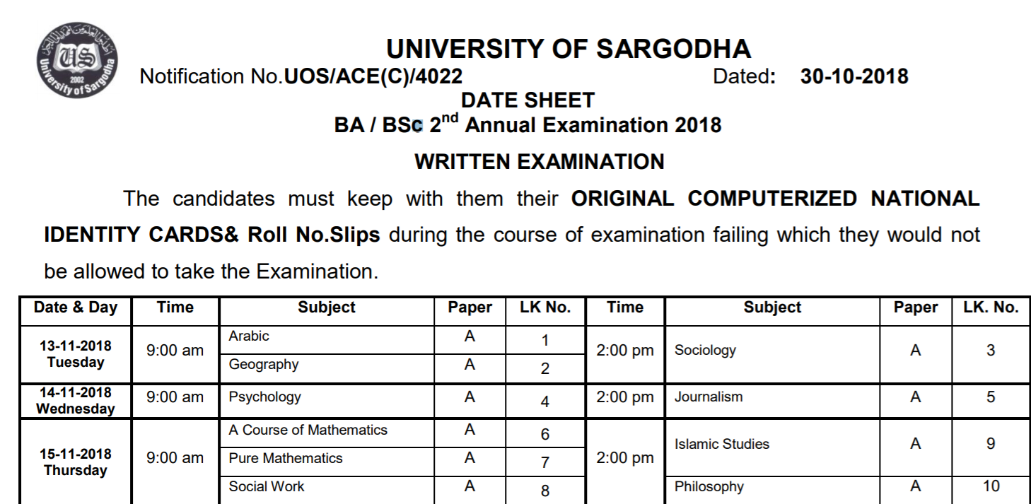 Sargodha University BA, BSc Supplementary Date Sheet 2018