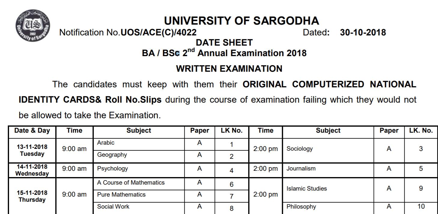 Sargodha University BA, BSc Supplementary Date Sheet 2018
