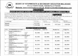 BISE Malakand Board Inter Form Submission Schedule 2020, Fee Detail