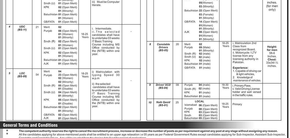 Fia Jobs 2019 Test Date By Uts Islamabad High Court Order To