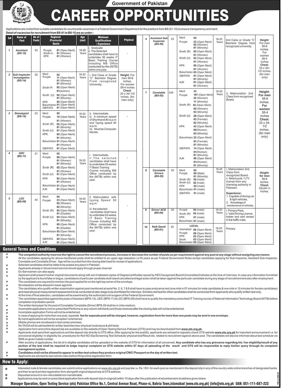 FIA Jobs 2019 OTS Application Form Online Advertisement