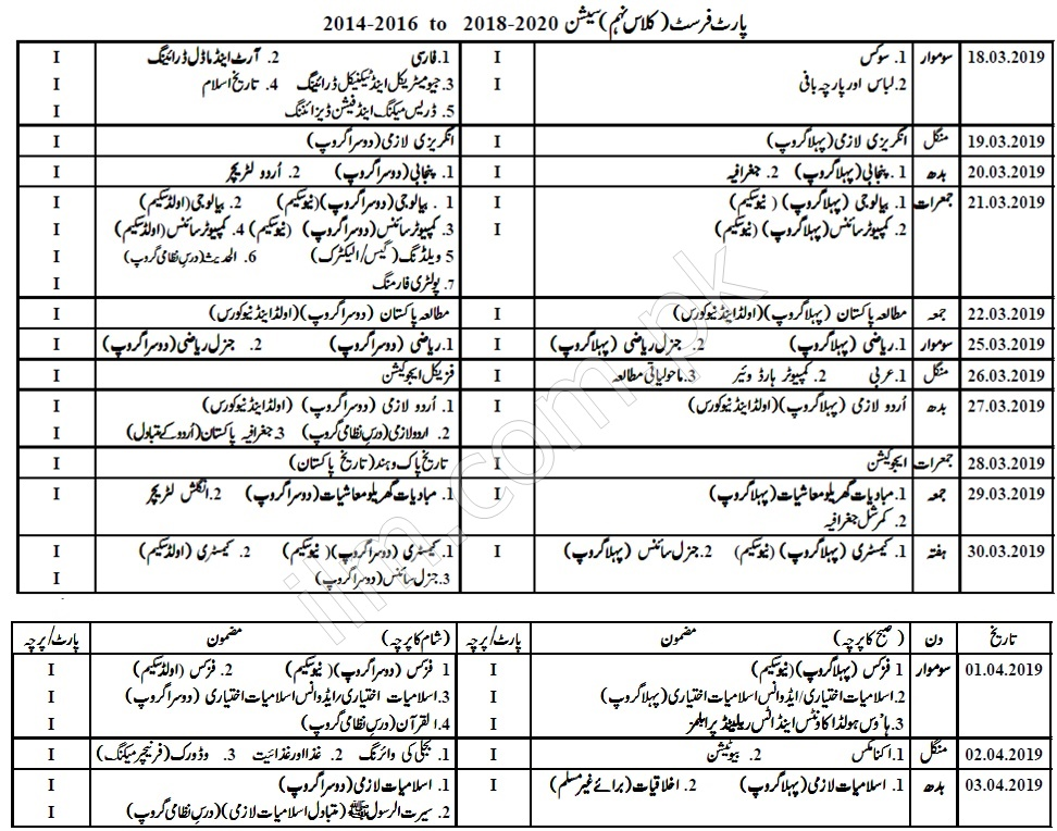 Faisalabad Board 9th Class Date Sheet 2019
