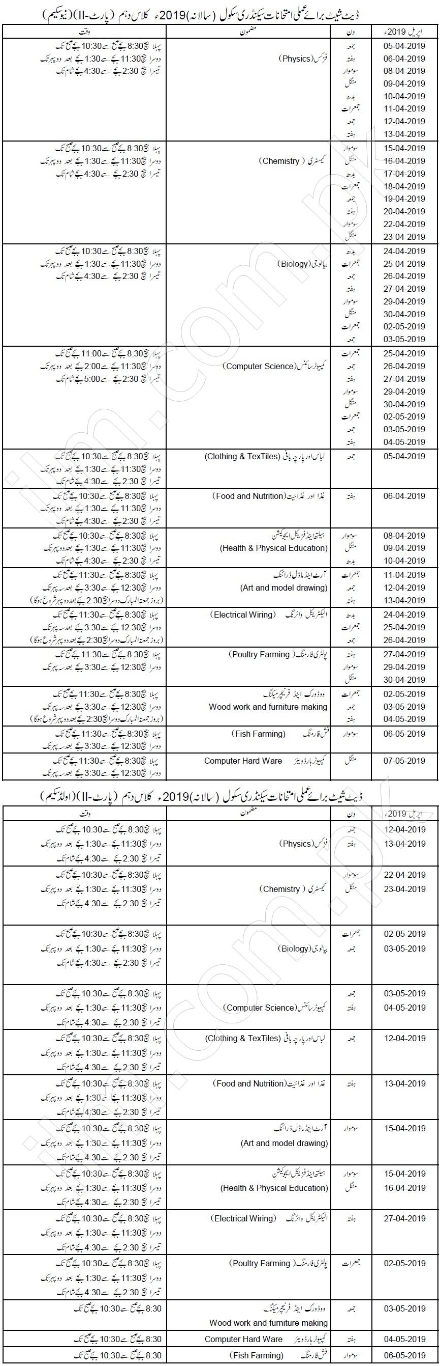 Gujranwala Board Practical Date Sheet 2019