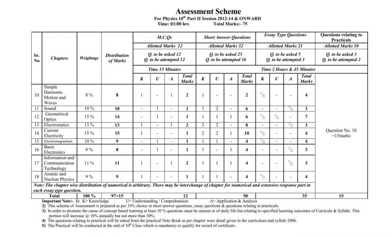 Physics Assessment Scheme 10 Class 2019