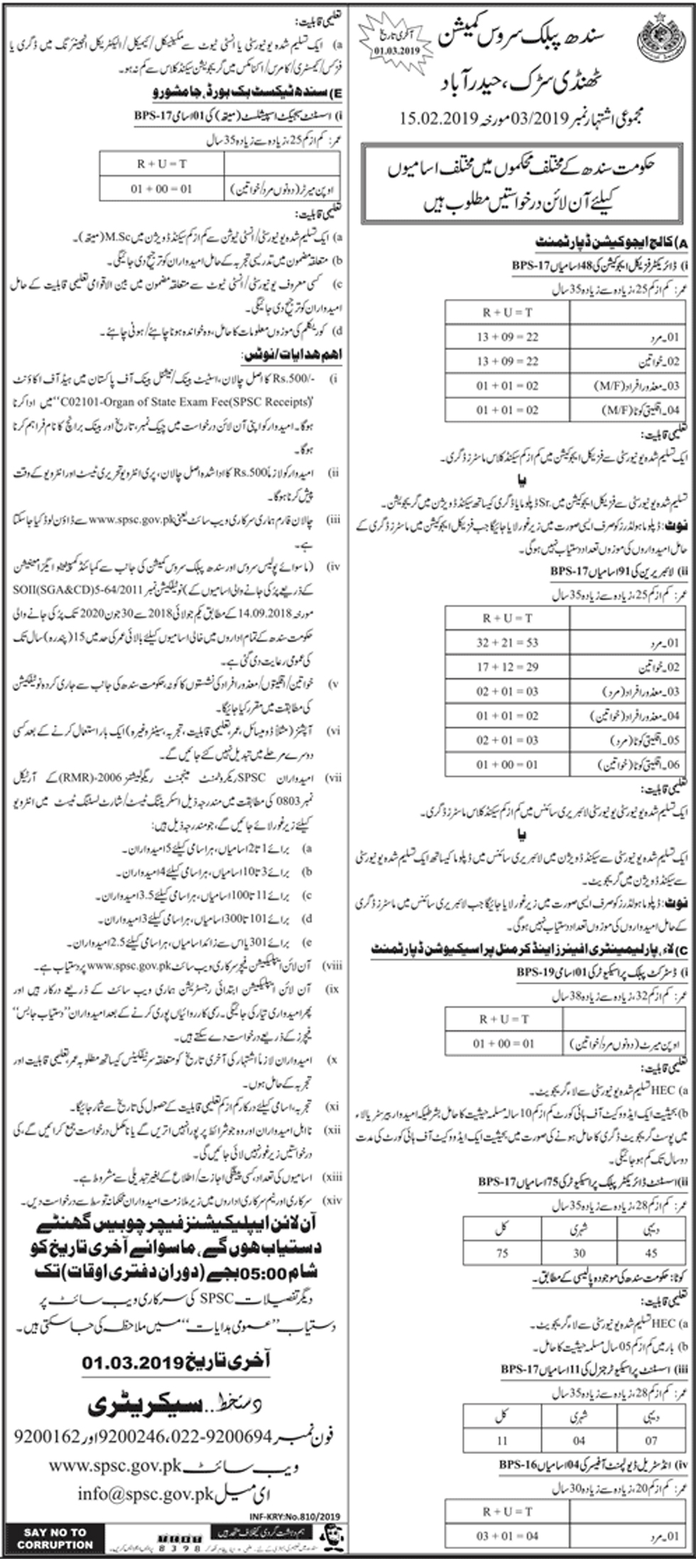 Sindh Public Service Commission SPSC Jobs 2019 Apply Online Advertisement