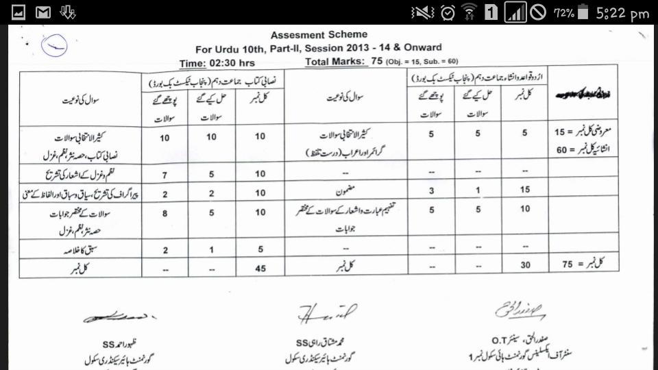 Urdu Assessment Scheme For 10th Class 2019