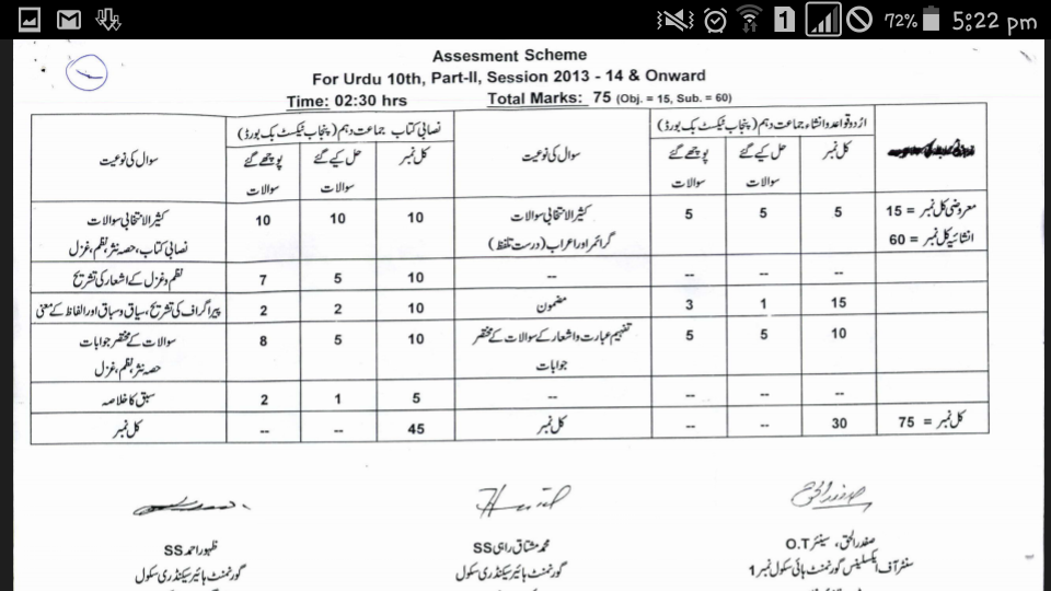 Urdu Assessment Scheme For 10th Class 2019