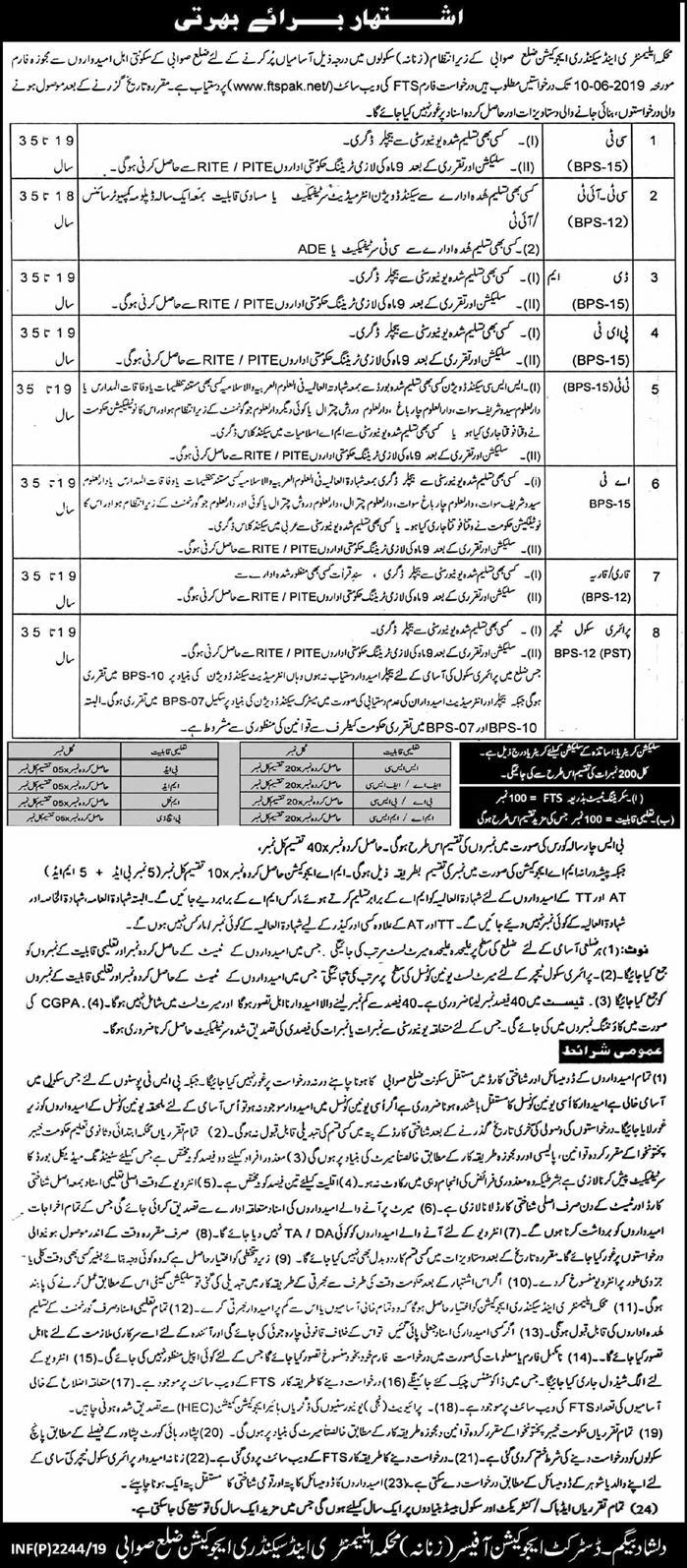 Elementary And Secondary Education KPK Jobs 2019 Advertisement