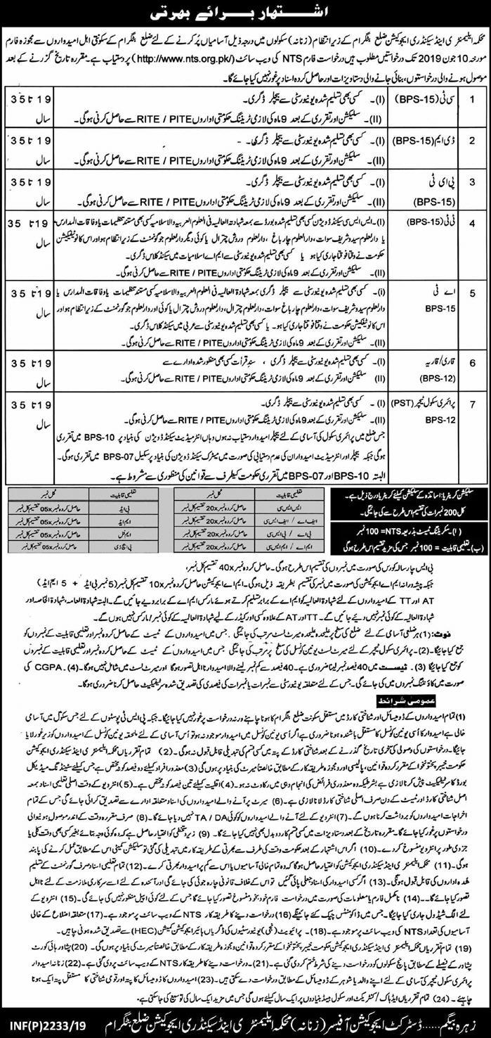 Elementary And Secondary Education KPK Jobs Application Form 2019