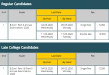 Punjab University PU B.Com Admission Form 2020 Part 1, 2 Last Date