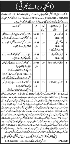 Punjab Special Education Department Teaching Jobs 2019 Application Form Date