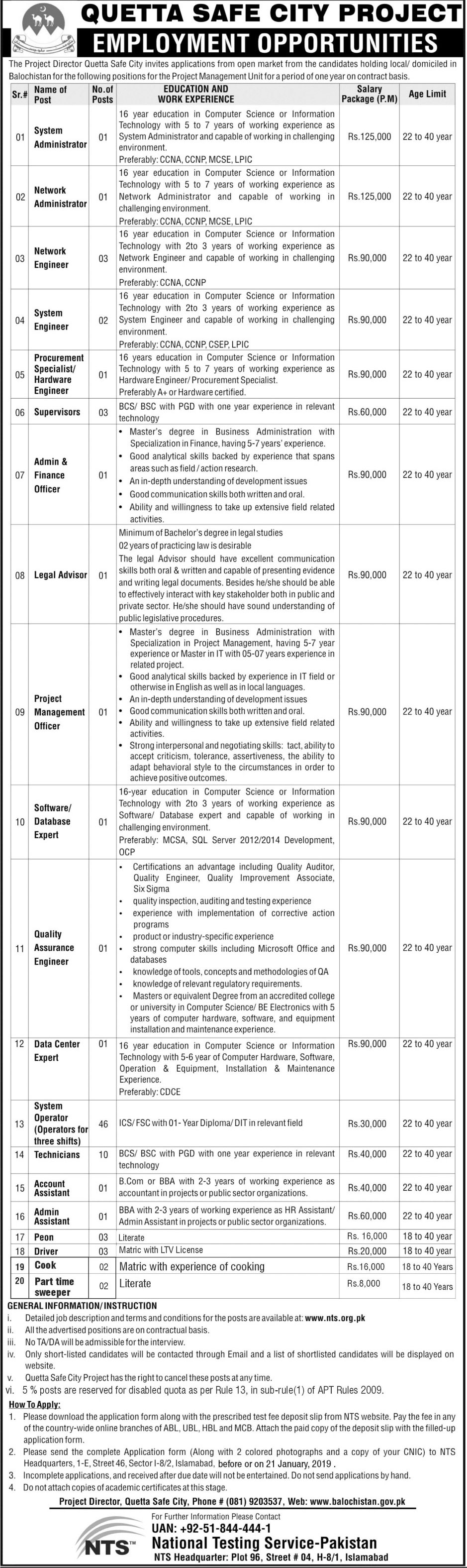 Quetta Safe City Project Jobs 2019