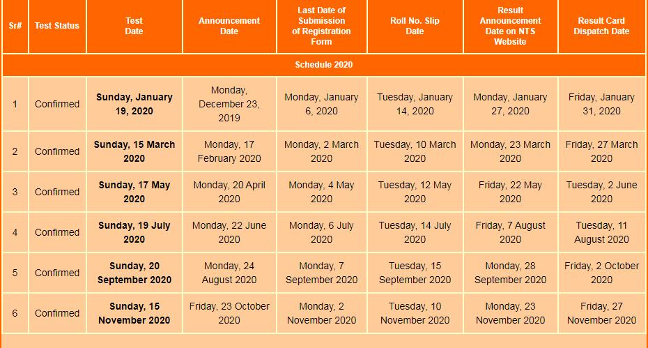 NTS GAT Test Schedule 2020