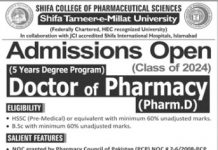 Shifa Tameer-E-Millat University Islamabad Admissions 2020