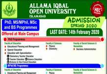 Allama Iqbal Open University Islamabad Admissions Spring 2020