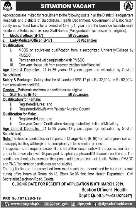 Balochistan Health Department Jobs 2019 Form Apply Online Advertisement