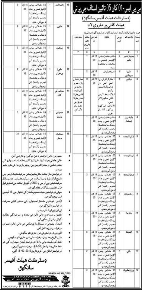 District Health Office Sanghar Jobs 2019 Advertisement Application Form
