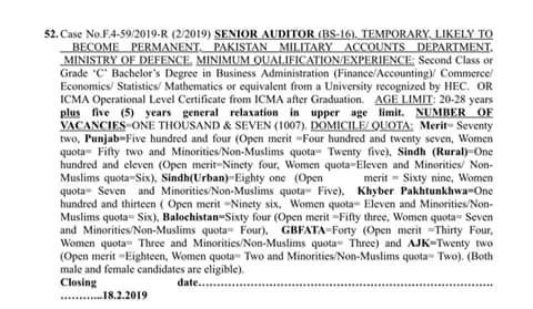 FPSC Senior Auditor Jobs 2019 In Military Accounts Department