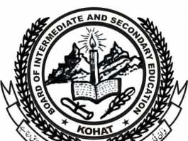 Kohat Board Inter Date Sheet 2020 1st Year, 2nd Year