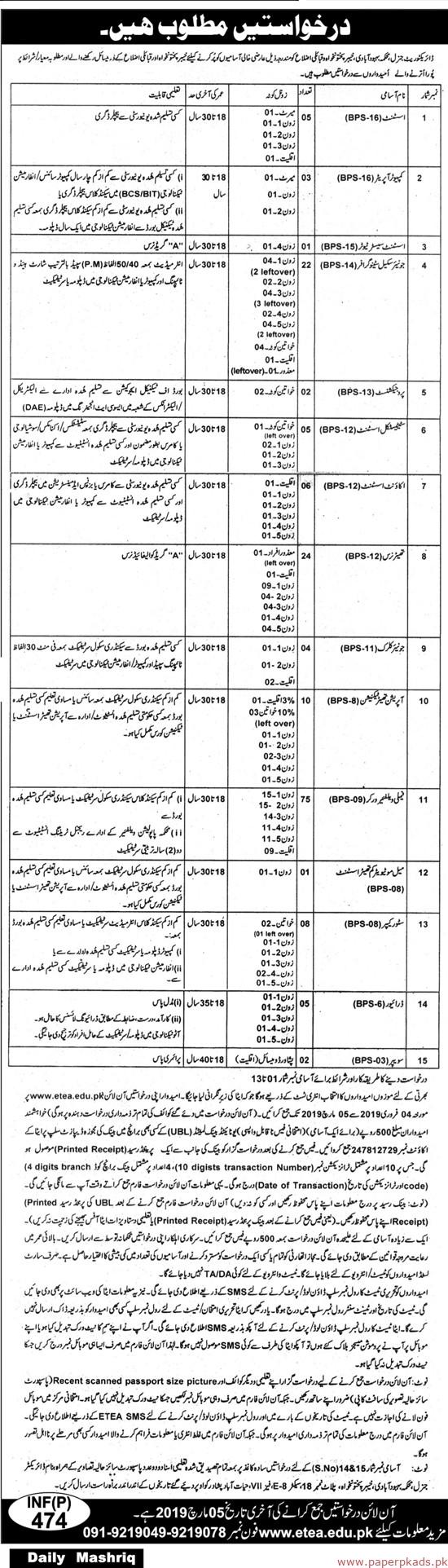 Population Welfare Department KPK Jobs 2019 Peshawar Form Apply Online