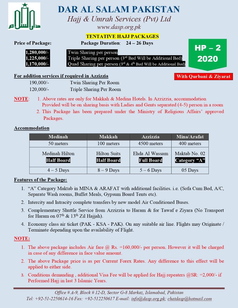 Private Hajj Package 2020 Pakistan Price