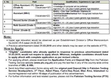 State Life Insurance Jobs 2020 Form Advertisement Last Date