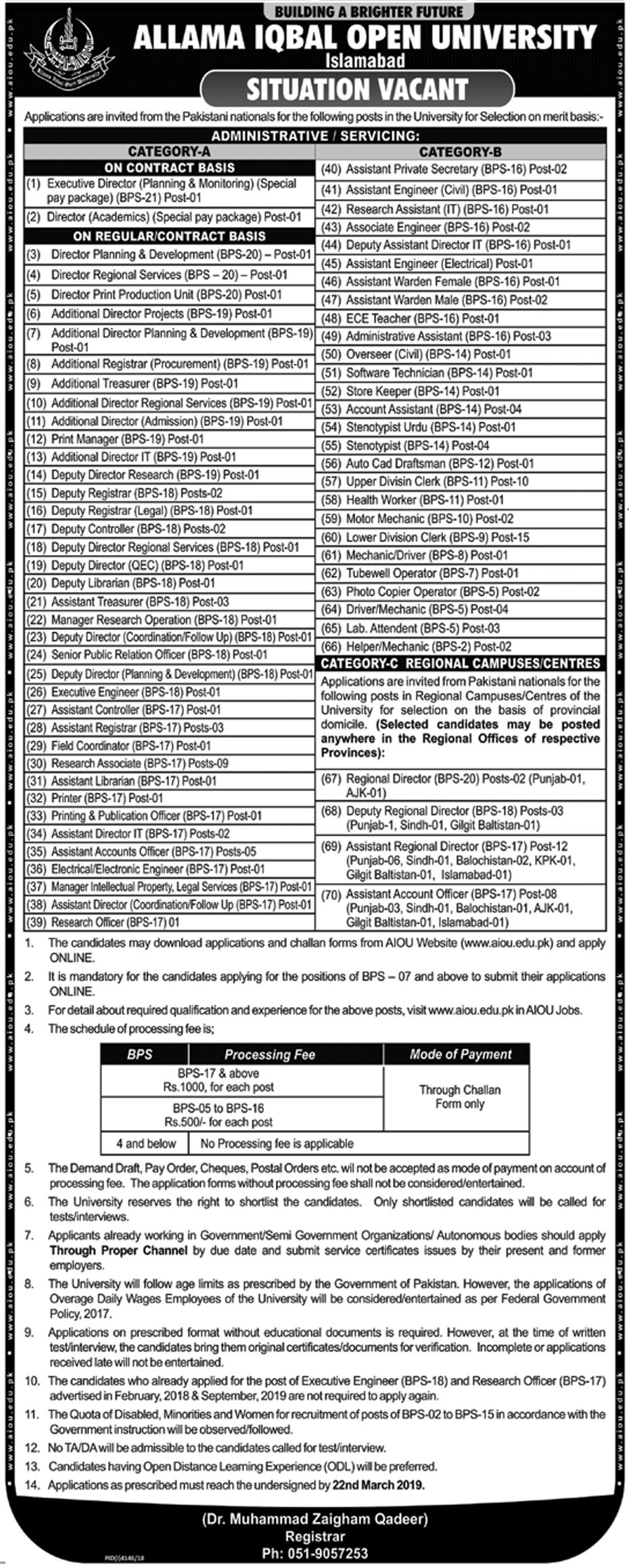 AIOU Jobs 2019 Advertisement, Application Form, Challan Form