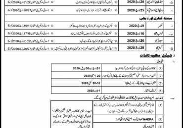 Sindh Rangers Jobs 2020 Karachi Application Form Test Result