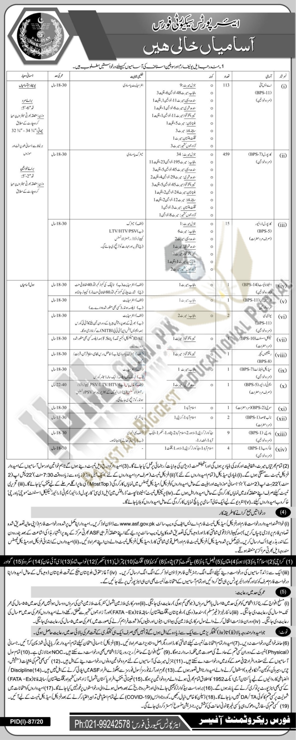 Airport Security Force ASF Jobs 2021 Application Form, Last Date