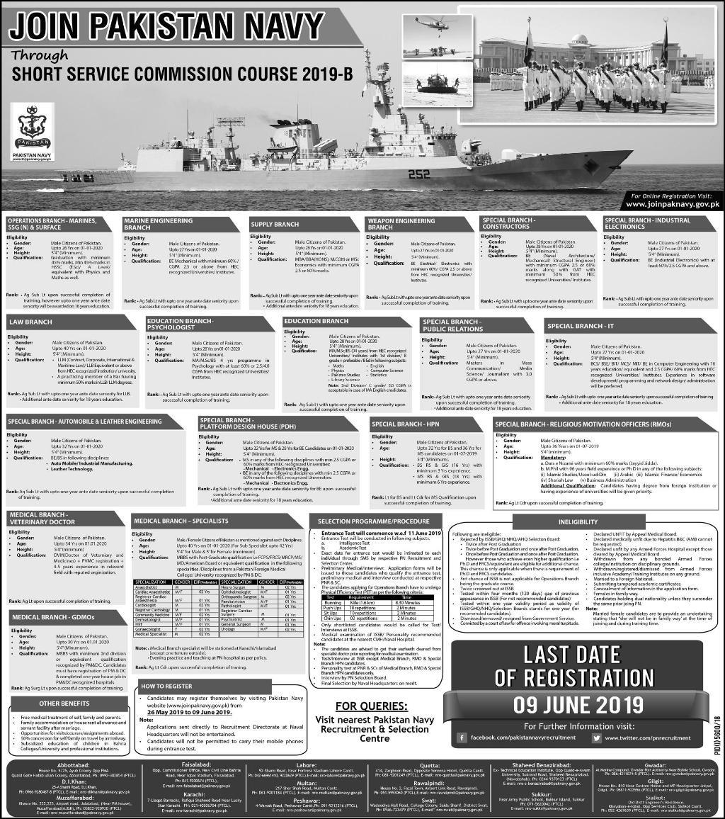 Join Pakistan Navy Through Short Service Commission 2019 B Online Registration Form