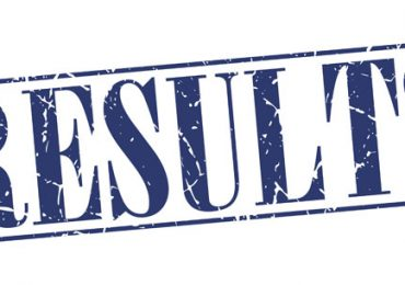 Mardan Board Matric Result 2020 By Name, Roll Number