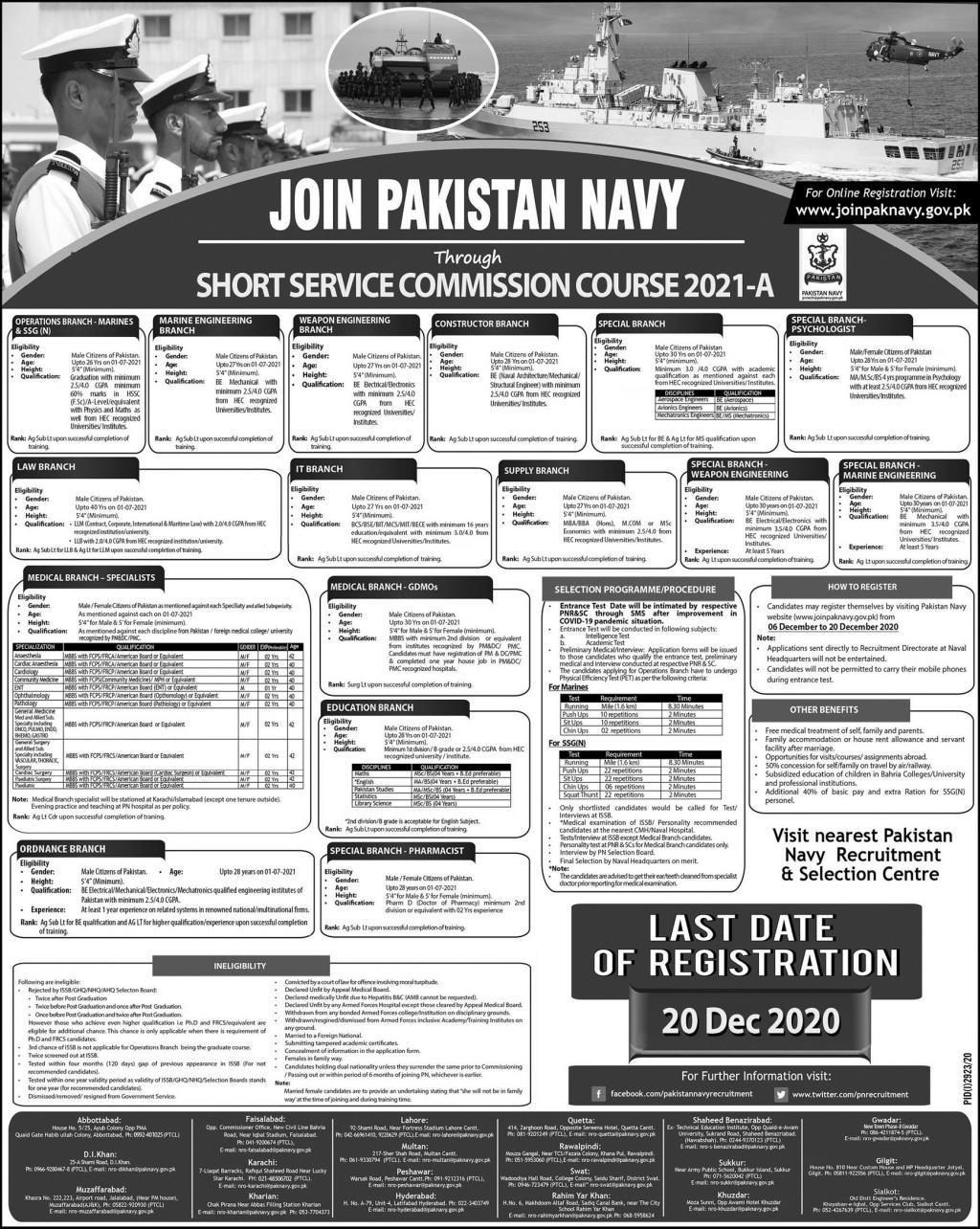 Join Pak Navy Short Service Commission 2021 A