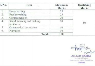 FIA Inspector Investigation Descriptive Test Syllabus