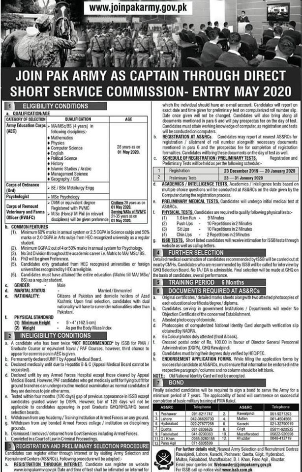 Pak Army Direct Short Service Commission 2020
