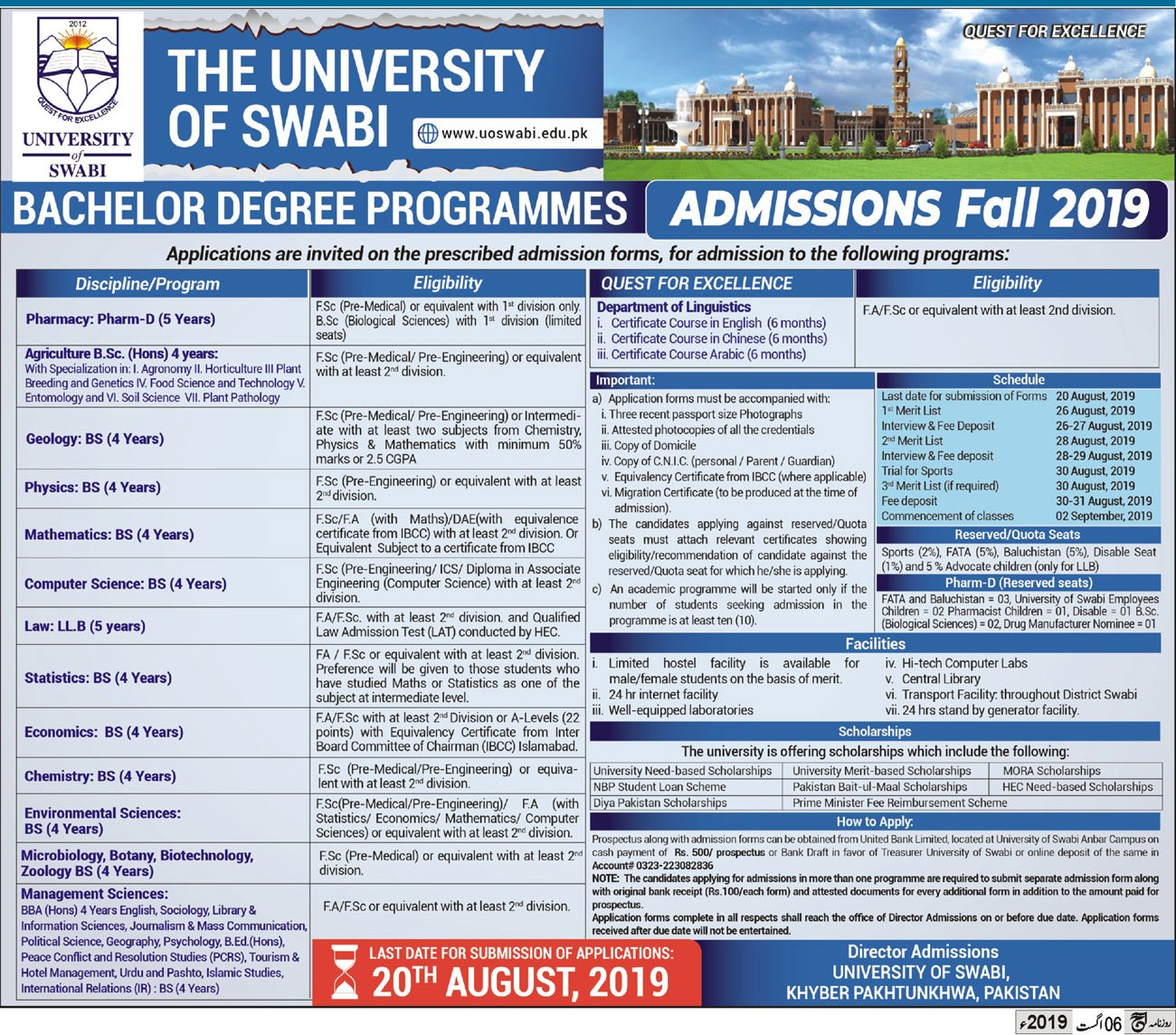 University Of Swabi Bachelor Admission 2019 Form