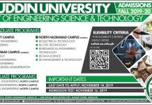Ziauddin University Karachi Engineering Admission 2019-20 Form