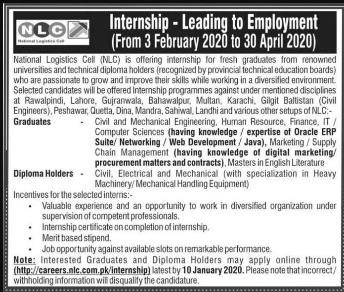NLC Internship Program 2020 Apply Online Advertisement