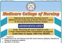 Medical College of Nursing Multan Admission 2020