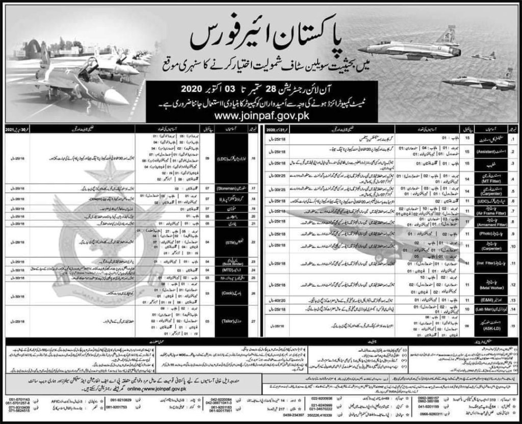 Join Pakistan Air Force PAF as Civilian Staff 2020 Online Registration Date