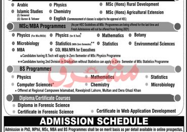 Allama Iqbal Open University Islamabad Admissions Autumn 2020