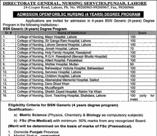 BSc Nursing Admission 2020 In Punjab for 4 Years Program