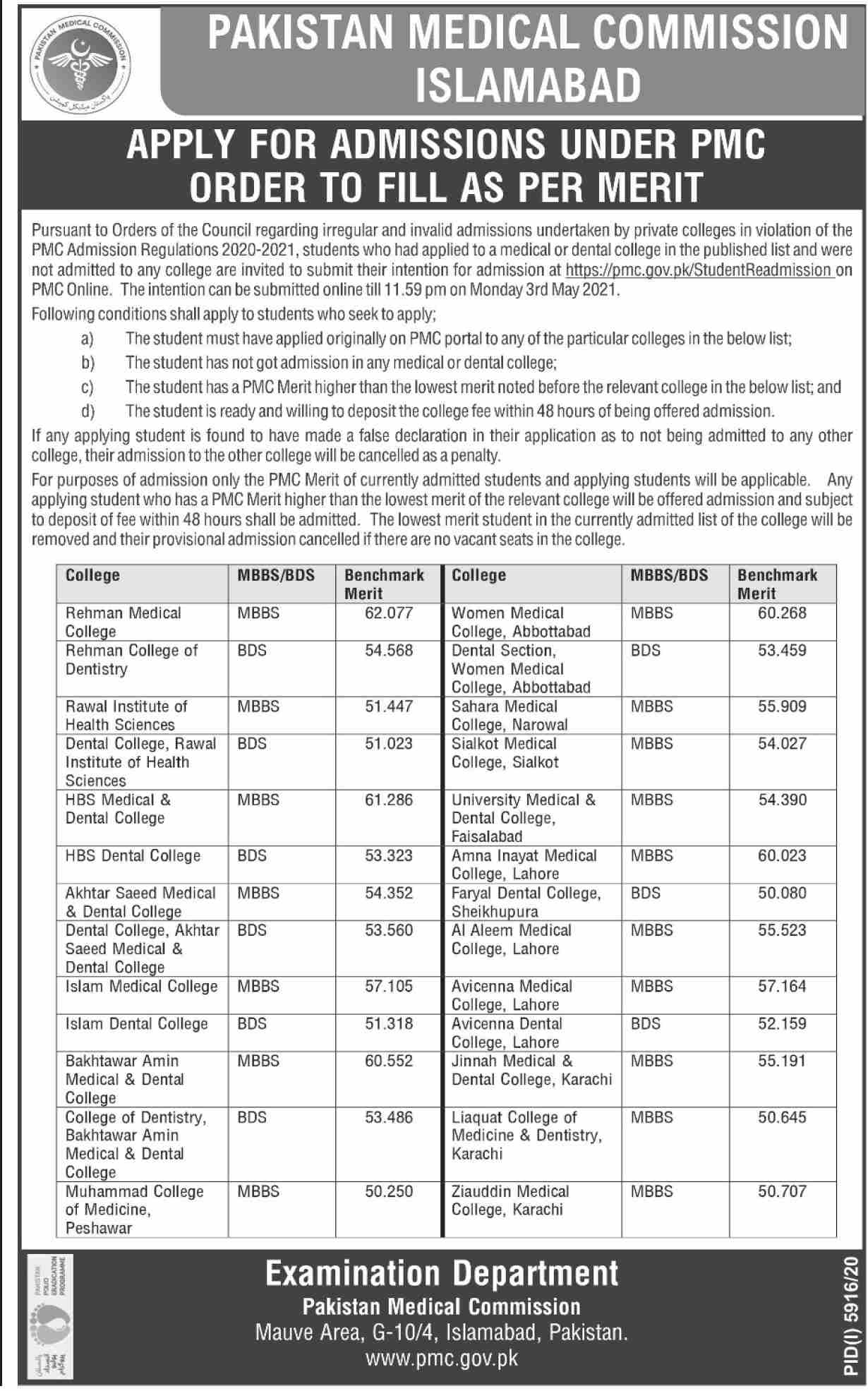 PMC Private Medical Colleges Admission 2021