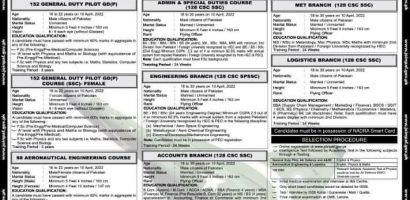 Join PAF As GD Pilot 2021 Aeronautical Engineer, Air Defence Course Registration