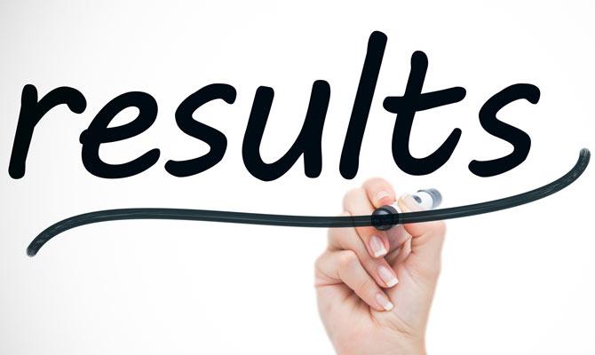 Cadet College Entry Test Result 2021 Online