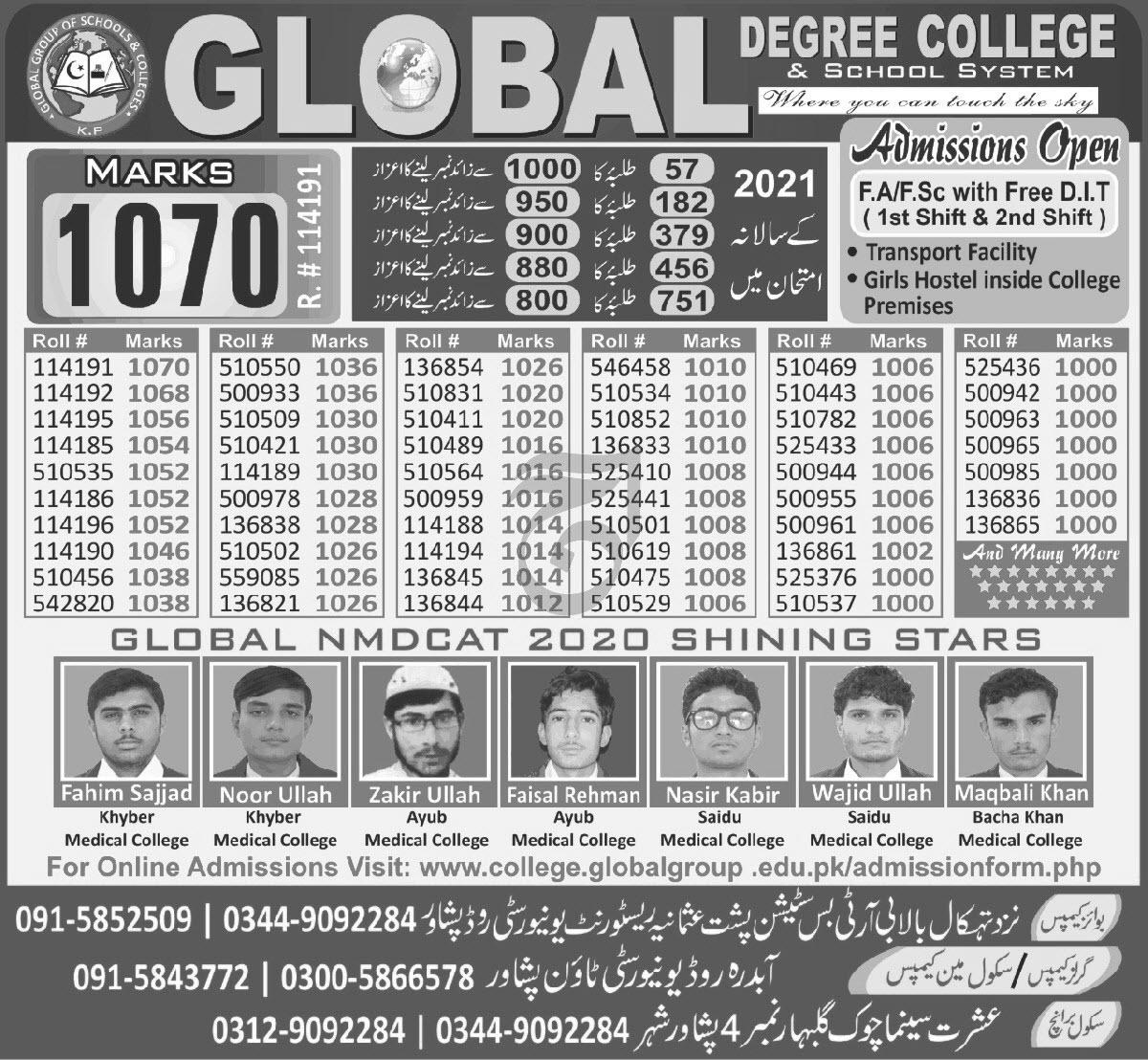 Global Degree College Peshawar Admission 2021